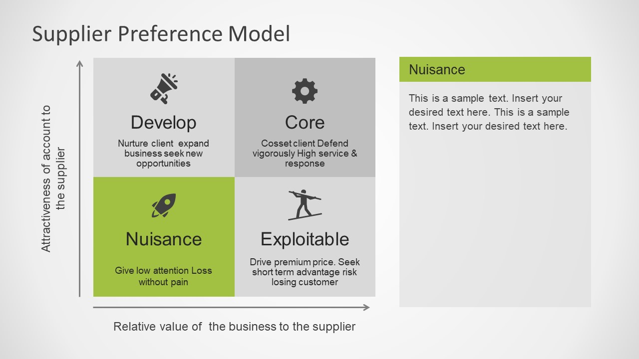 Type of Supplier Preferences Infographic