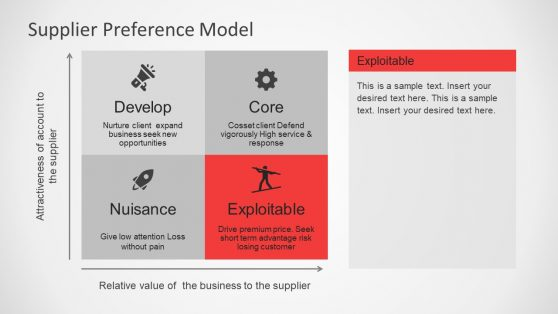 Presentation Model of Supply Preference