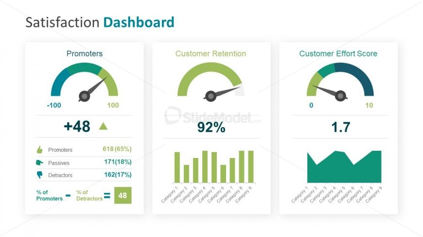 Data Driven Charts and Speed Meter Clipart