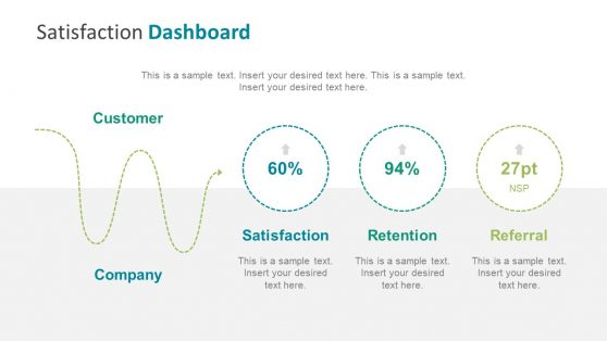 Satisfaction Dashboard Template for NPS
