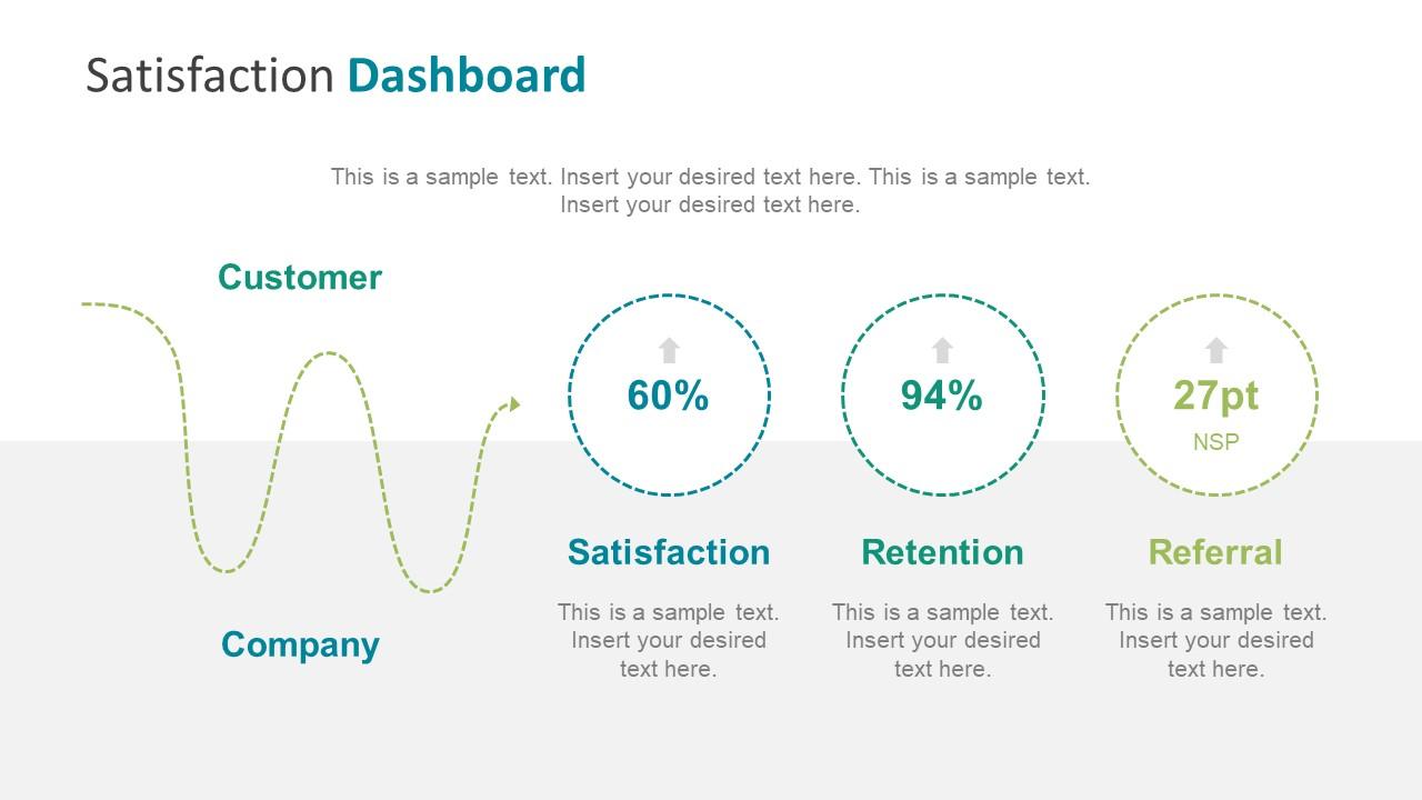 Company Product Service Customer Satisfaction