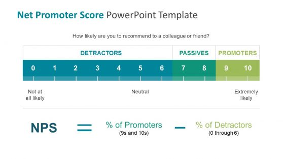 Measuring Scale Net Promoter Score PPT