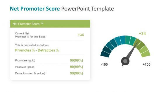 PowerPoint Speedometer NPS Calculation