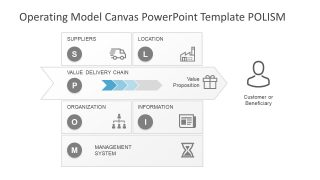 Infographic Canvas for Strategic Process Alignment