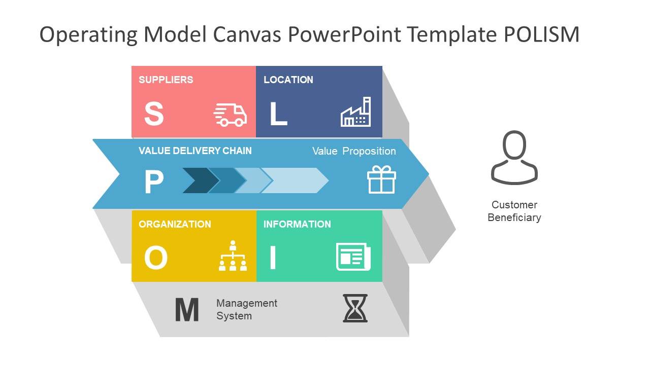 Operating model canvas powerpoint template slidemodel colorful template of operating model canvas flashek Image collections