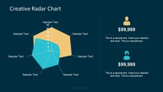 Useful Radar Chart Presentation
