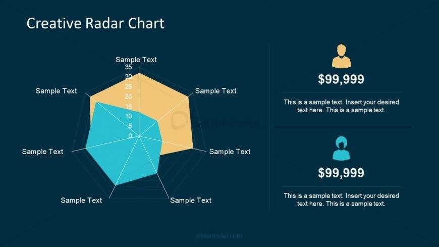 Useful Radar Chart Presentation