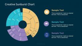 Editable PowerPoint Sunburst Chart
