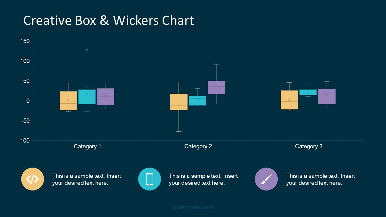 Data Driven Animated Charts Template