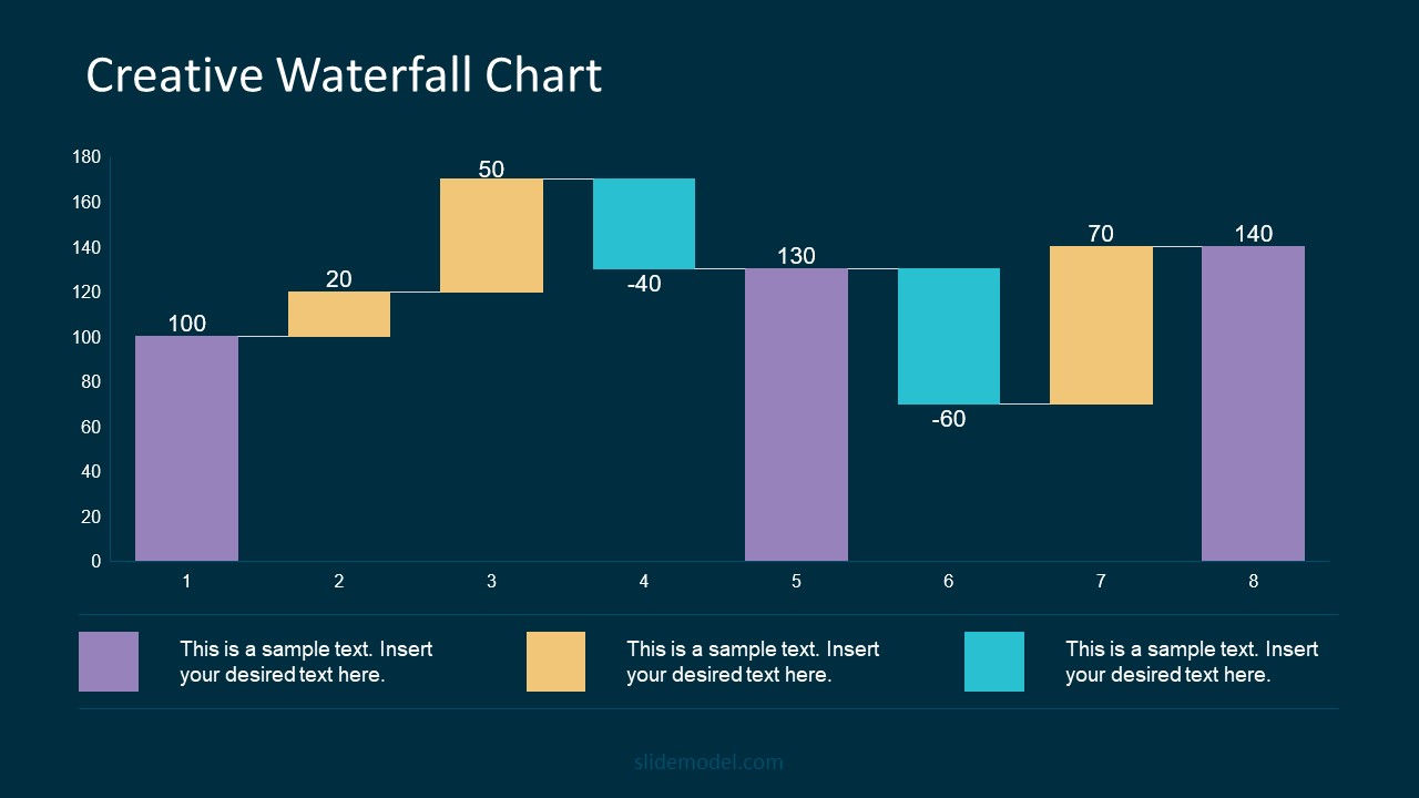 Editable PowerPoint Charts Slide