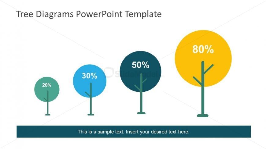 Presentation of 4 Level Process Growth
