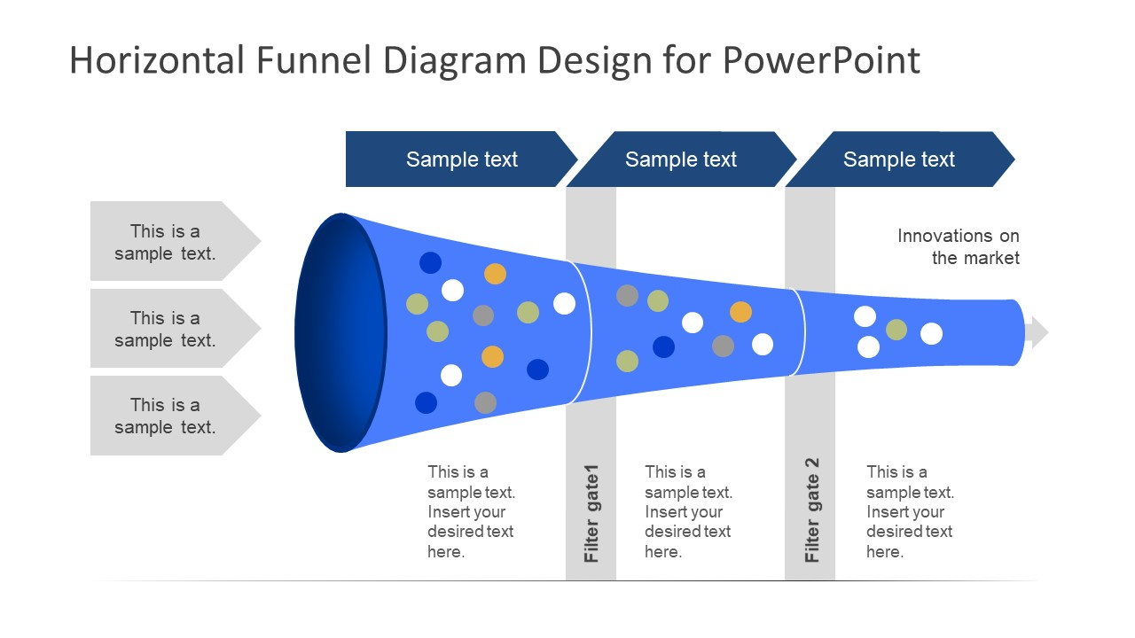 Template of Funnel Design Horizontal