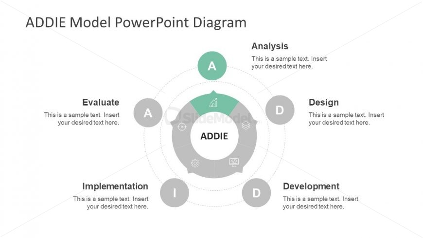 Infographic PowerPoint Development Model