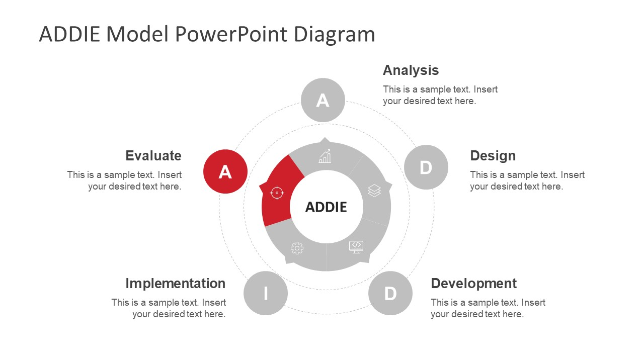 Evaluation Process ADDIE Circular Flow Template