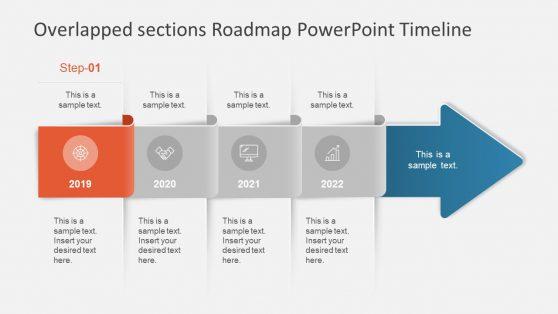 Timeline Presentation of Horizontal Sections
