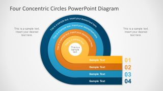 Four Concentric Circles PowerPoint Diagram
