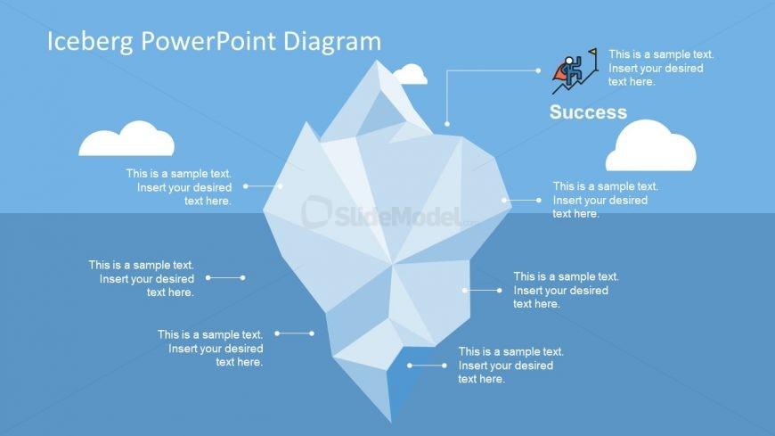 Iceberg Of Success Theory Presentation Slidemodel
