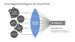 Goal Alignment Diagram for PowerPoint