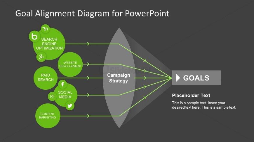 Slide of Business Objectives Digital Marketing