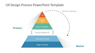 6 Phase Pyramid Diagram Template
