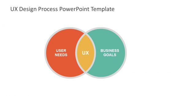 User Experience and Business Objective Slide