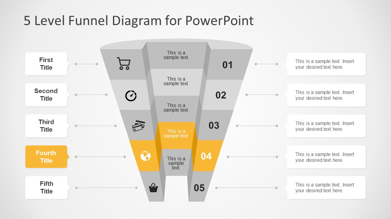 5 Stage Lead Generation Template