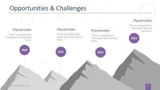 Timeline Design PPT Challenges