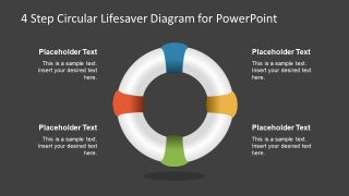 PowerPoint Diagram of Circular Lifesaver