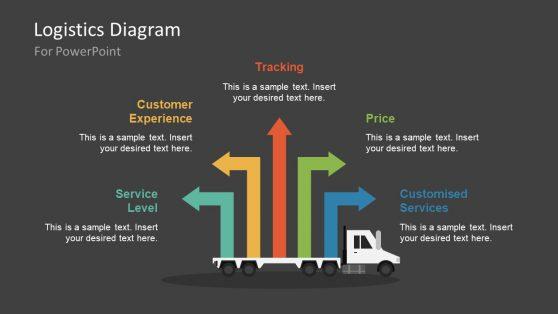 Diagram of Logistics PowerPoint