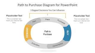 Path to Purchase PowerPoint Diagram