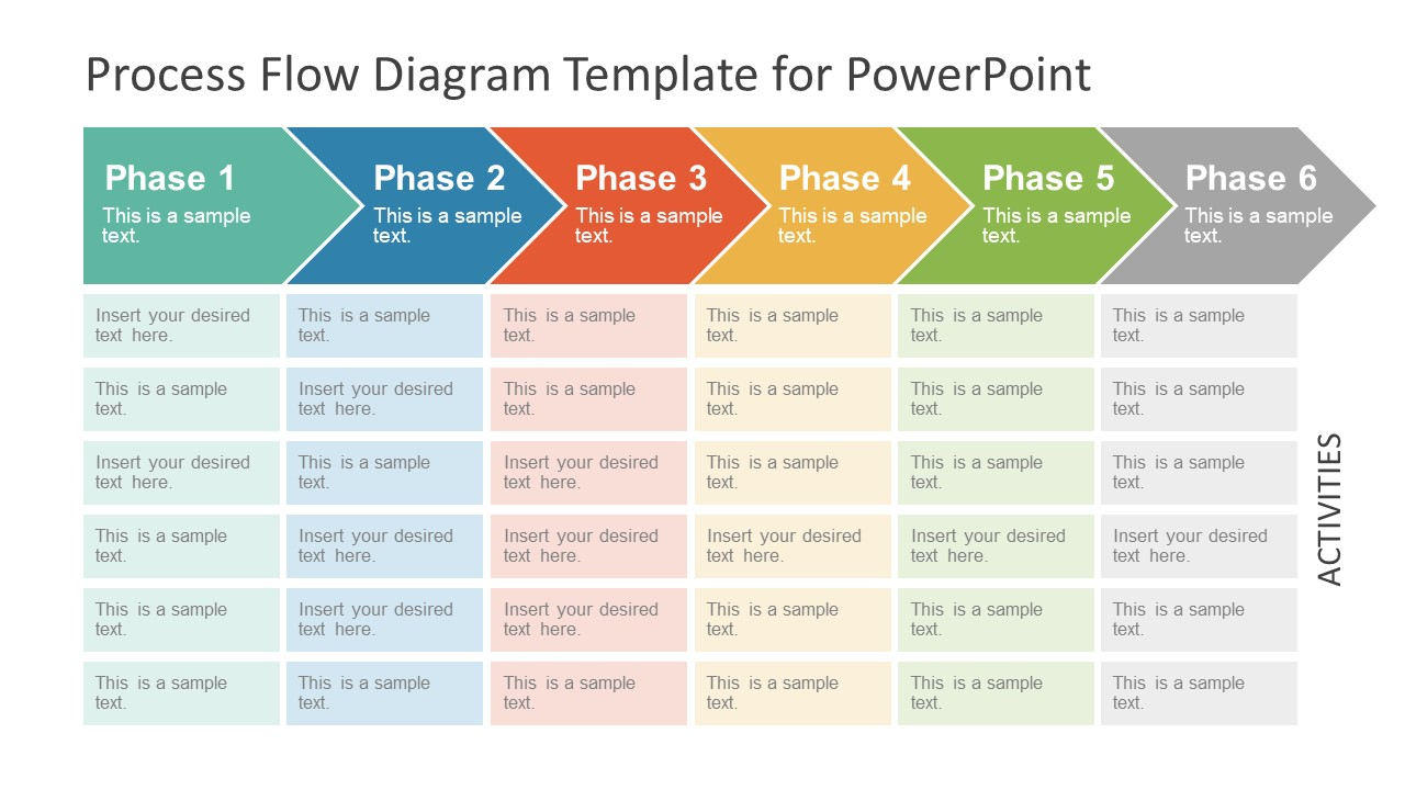 Chevron Process Flow Diagram For Powerpoint Slidemodel How To 6 Phases Horizontal