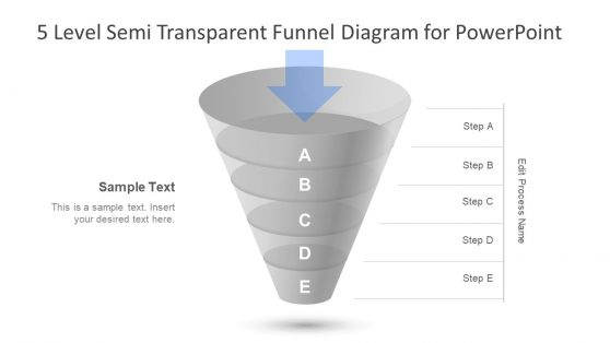 Sales and Marketing Funnel Chart Template
