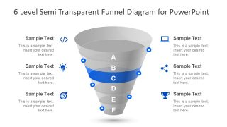 6 Stages of Sales Funnel