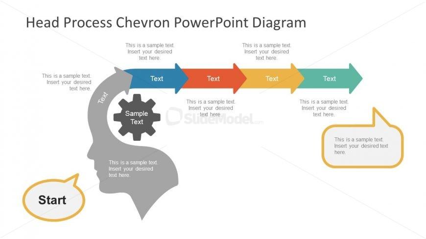 Head Silhouette Diagram of Chevron