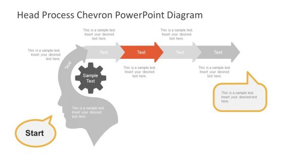 Presentation of Chevron Head Process