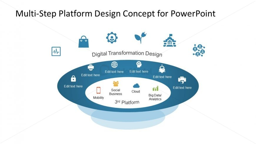 Multi-step Platform Digital Transformation Ppt