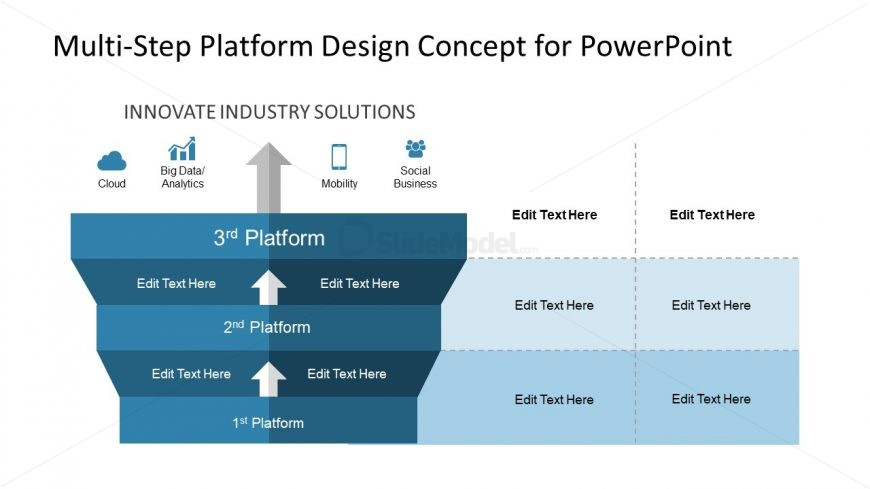 Funnel Diagram for Digital Platforms