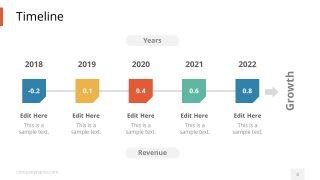 Startup Concept Business Timeline