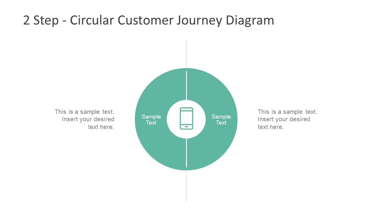 Customer Journey PPT Layout