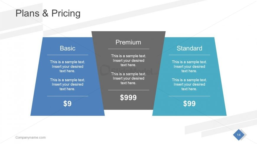 Presentation for Service Pricing and Plans