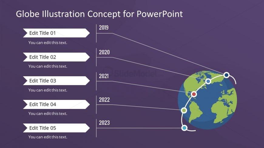 Globe Timeline and Milestones PPT
