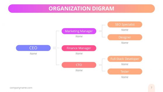 Organization Hierarchy Structure Horizontal PPT
