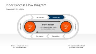 Lifecycle Management ProcessDiagram