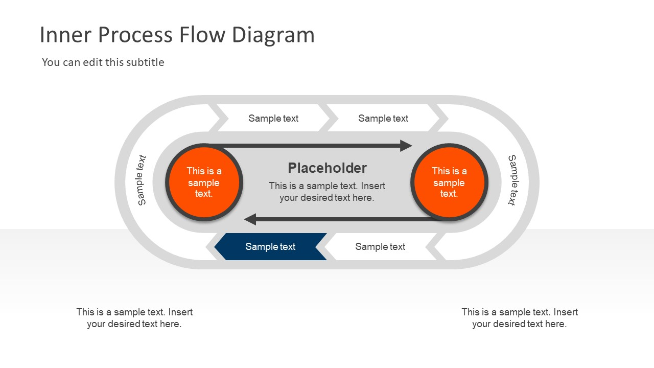 Inner Process Flow Diagram Powerpoint Template Slidemodel Ppt Useful Cycle For Business