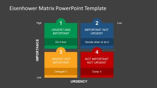 PPT Eisenhower Concept of Priority