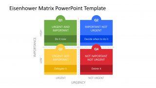Presentation of Eisenhower Matrix