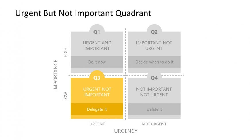 Urgent Not-Important Eisenhower Quadrant PowerPoint