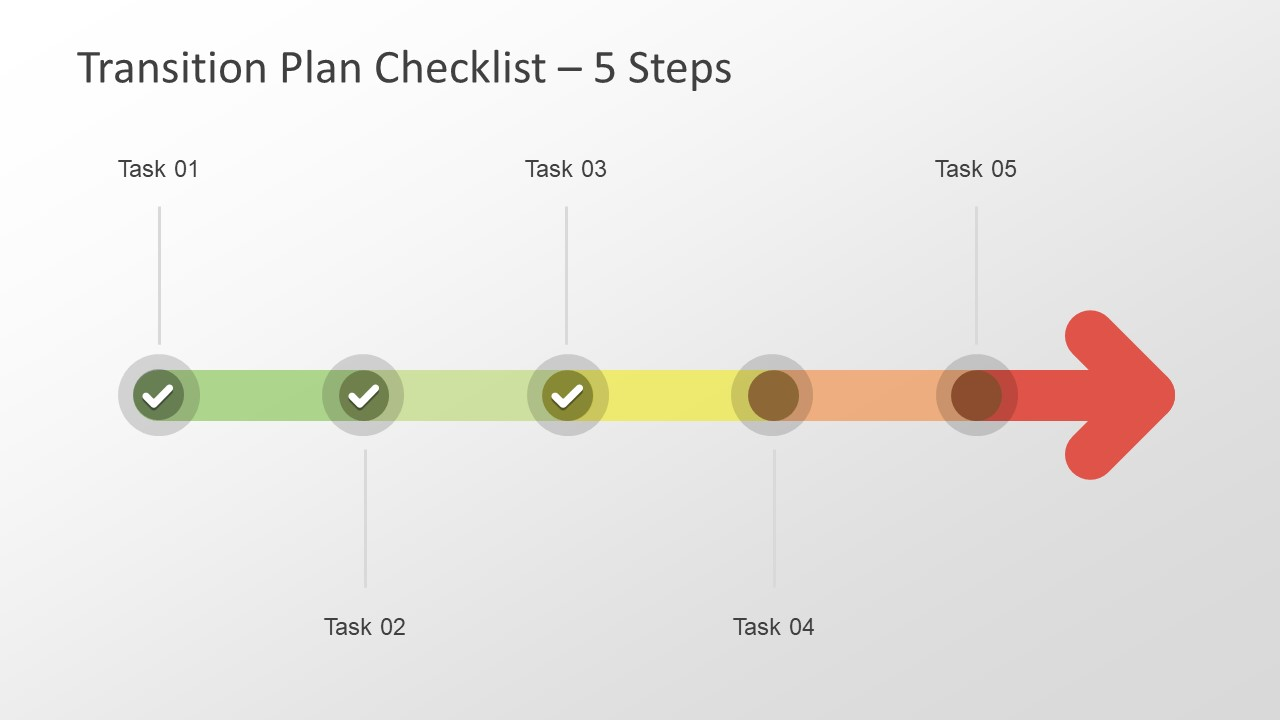 Transition Plan Checklist Timeline Powerpoint Template