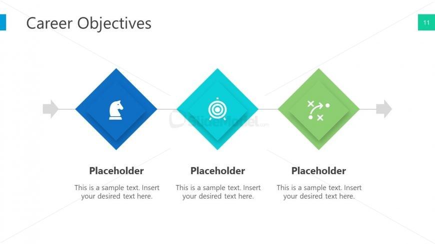 Three Stage Diagram Design for Career