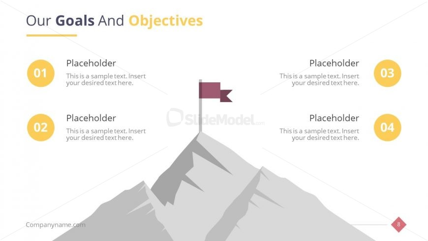 Goals and Objectives Mountain Roadmap
